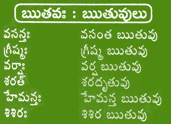Teluguvaramandi net#telugu#andhrapradesh#sanskrit#meanings