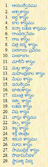 Teluguvaramandi net#studies#sciences#telugu#