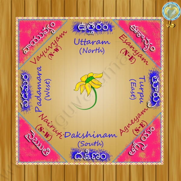 Vastu Shastra Telugu Book